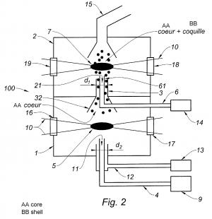 Brevet : Dispositif pour la synthese de nanoparticules de type coeur-coquille par pyrolyse laser et procede associe.