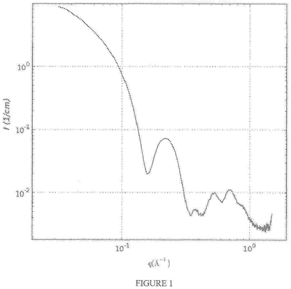 Brevet : Procédé de fabrication de nanotubes d'imogolite à base de germanium