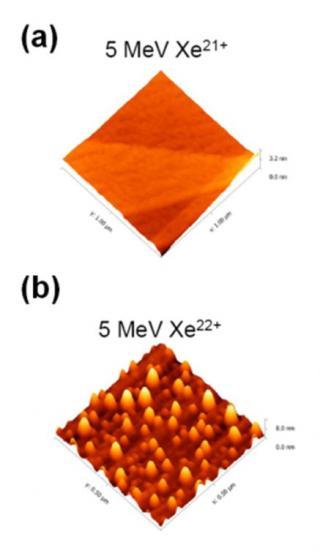 Nanostructures induites par faisceaux d'ions :  additivité entre les dépôts d'énergie cinétique et potentielle