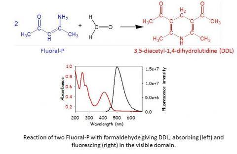 Formaldehyde sensor