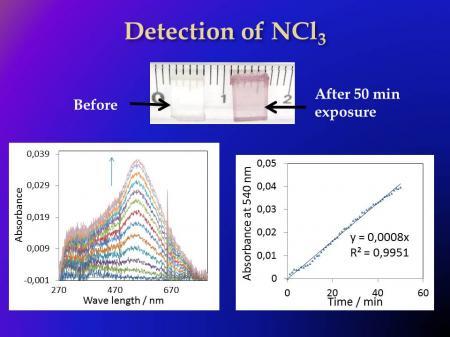 Nitrogen trichloride sensor