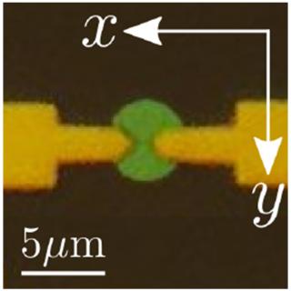 Pilotage d'ondes de spin dans le YIG par un courant électrique