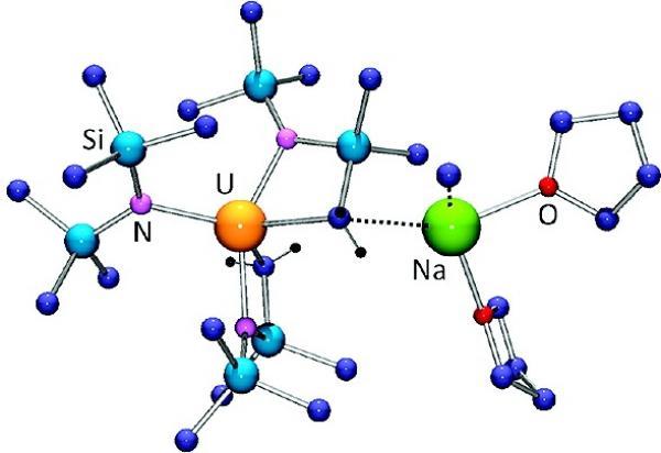 Chimie fondamentale des actinides et des lanthanides