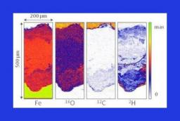 Durability and aging of materials