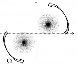 Le vide peut-il freiner deux atomes en rotation ? – Généralité du caractère inélastique des collisions atomiques (induit par les fluctuations quantiques)