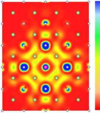 Dispersion des excitons : A la frontière de la spectroscopie théorique