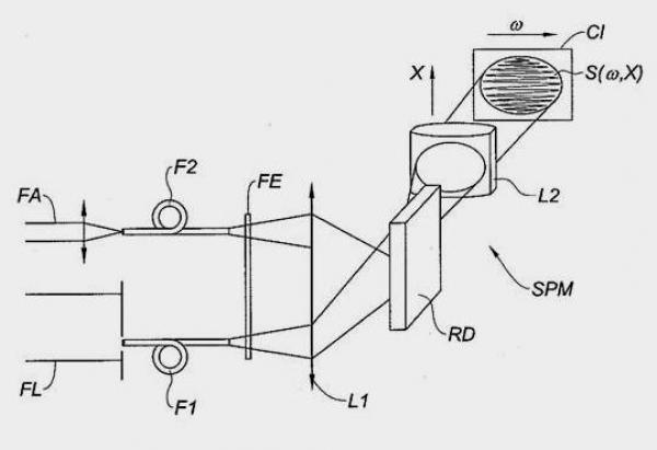 Brevet: Dispositif et procédé de caractérisation d'un faisceau de lumière