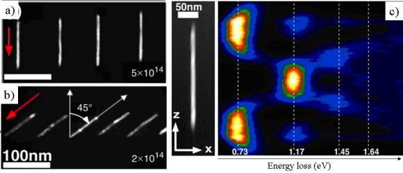 Nanostructures façonnées par irradiation pour un couplage lumière-plasmons efficace - Etude de la génération de seconde harmonique