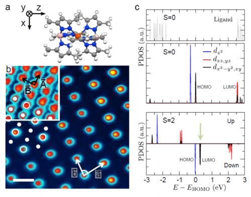 Un réseau bidimensionnel d'aimants moléculaires contrôlés par la lumière