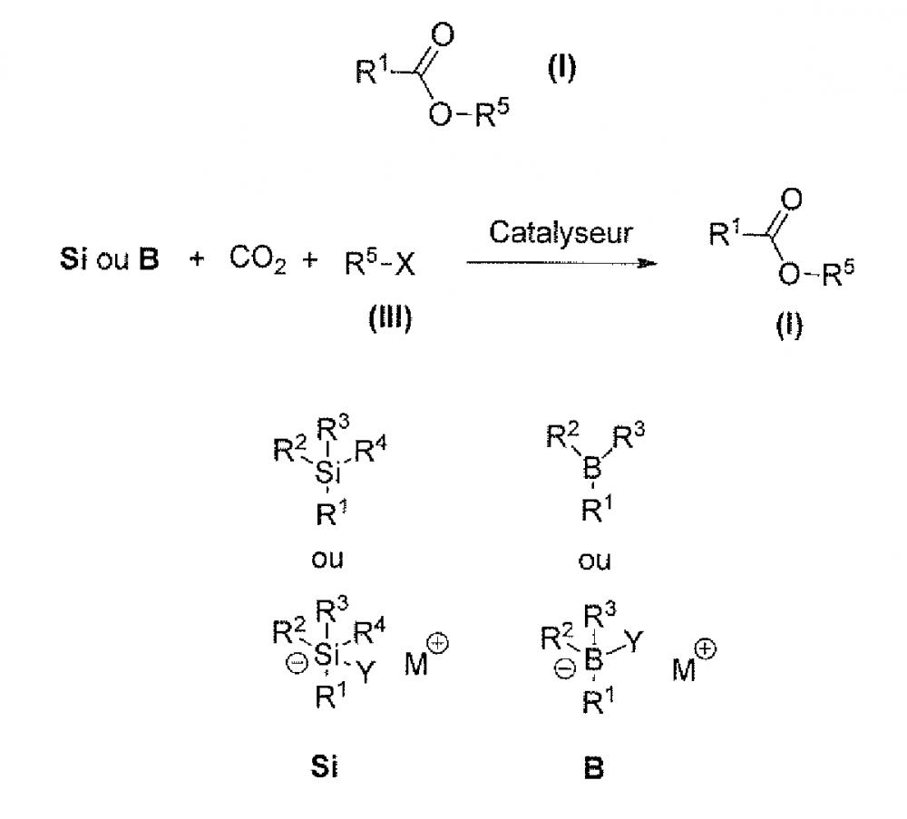 Brevet : Synthèse d'esters par fonctionnalisation du CO2.