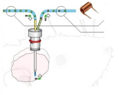 An on line NMR metabolic micro-probe