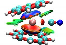 Electronic structure theory to decipher the chemical bonding in actinide systems