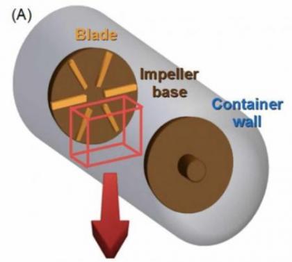 Comprendre la génération d'un champ magnétique au cœur des étoiles et des planètes