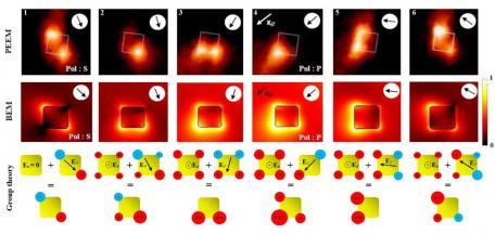 Manipuler la lumière à l'échelle nano