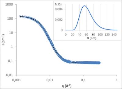Projet Nanoprotection