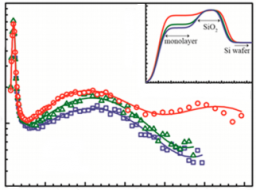 Three-legged 2,2′-bipyridine monomer at the air/water interface: monolayer structure and reactions with Ni(II) ions from the subphase