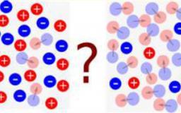Propriétés de transport multi-échelles des liquides ioniques. Nanostructuration et conséquences technologiques pour les batteries