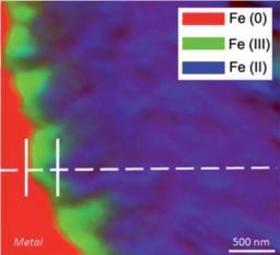 Stockage des déchets nucléaires en conteneur acier en milieux argileux :  mis en évidence d'une couche nanométrique contrôlant la corrosion