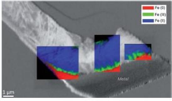 Stockage des déchets nucléaires en conteneur acier en milieux argileux :  mis en évidence d\'une couche nanométrique contrôlant la corrosion