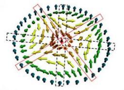 Magnetic antiskyrmions above room temperature in tetragonal Heusler materials