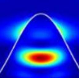 Génération efficace d'harmoniques laser d'ordre élevé, assistée par effets plasmoniques