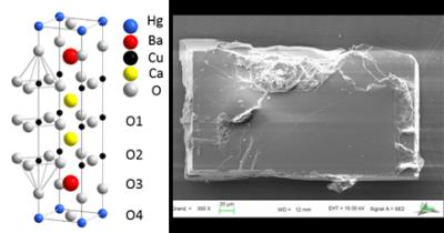 Des monocristaux supraconducteurs à température critique record (133K) sous pression atmosphérique
