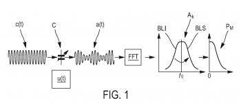Brevet : Procédé et dispositif de réduction de bruit dans un signal modulé