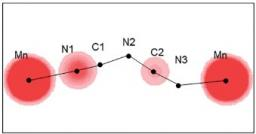 H‐Mediated Magnetic Interactions between Layers in a 2D MnII–Dicyanamide Polymer: Neutron Diffraction, DFT, and Quantum Monte Carlo Calculations