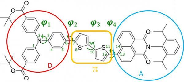 Étude par spectroscopie de fluorescence femtoseconde d\'un nouveau colorant \