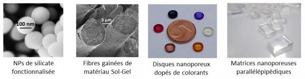 Matériaux nanoporeux obtenus par procédés sol-gel /  Nanoporous materials obtained by sol-gel processes