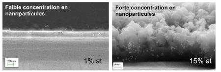 Dépôt en phase vapeur (PVD) couplé à un jet de nanoparticules, pour la synthèse de revêtements nanocomposites