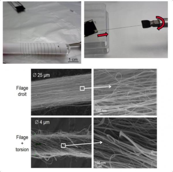 Élaboration de fibres de carbone à partir de NTC verticalement alignés