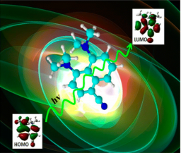 Relaxation dynamics of model molecules