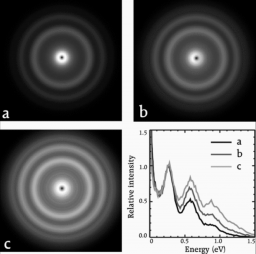 Dynamics of Clusters and Nanoparticles