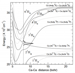 Spectroscopy and Photoinduced reactivity of Van-der-Waals Complexes deposited on clusters