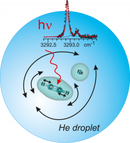 Interation of a van-der-Waals Complex with a Bosonic fluid
