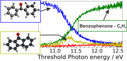 Arylcetones ionization dynamics