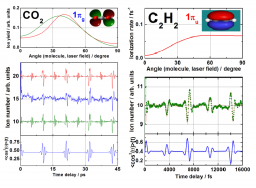 Single and double ionization in intense laser fields