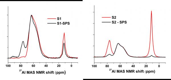 Conductivité ionique dans les grenats LLAZO