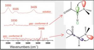 Voyage électronique au cœur des conformations moléculaires