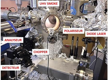 Dispositif d'effet Kerr sous ultravide (SMOKE : Surface Magneto-Optic Kerr Effect)