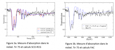 Opacity measurements in laser-created plasmas