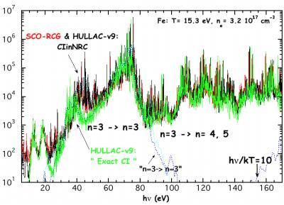 Calculs à l'ETL d'opacité de couche M ouverte  pour les enveloppes des étoiles pulsantes