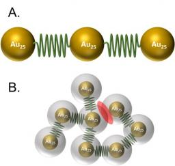 Covalently bonded multimers of Au25(SBut)18 as a conjugated system