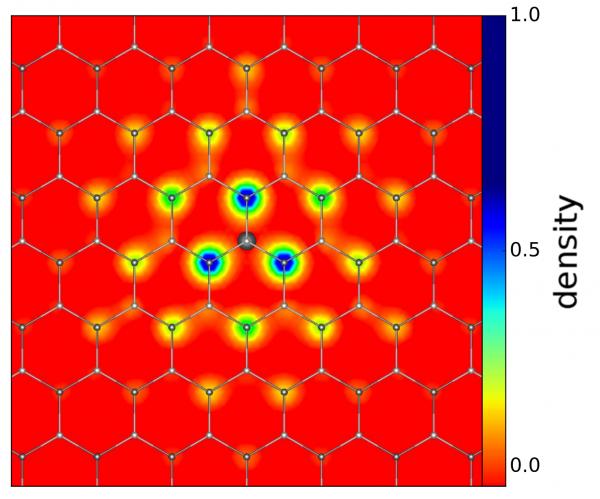 Excitons dans le nitrure de bore hexagonal