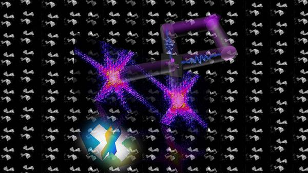 Imagerie stéréo-numérique 3D ultra-rapide et à résolution nanométrique
