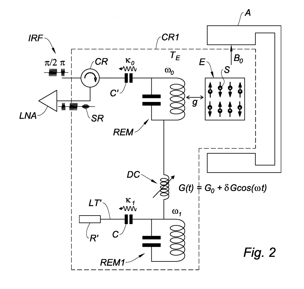 Brevet : Procédé et appareil d'hyperpolarisation de spins, notamment electroniques