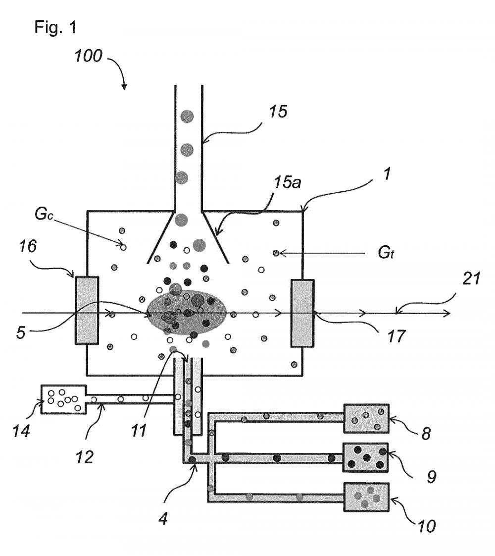 Brevet : Procédé de synthèse de nanoparticules silicium-germanium de type cœur-coquille par pyrolyse laser, procédé de fabrication d\'une électrode pour batterie au lithium et électrode associée