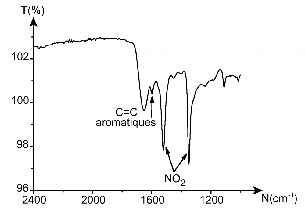 Brevet : Procédé de formation d'un film organique polymérique a la surface d'un substrat métallique mettant en œuvre un gel
