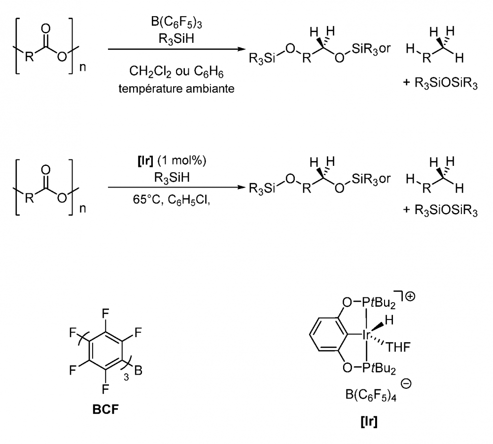 Brevet : Procédé de dépolymérisation de matériaux polymères oxygénés par catalyse nucléophile
